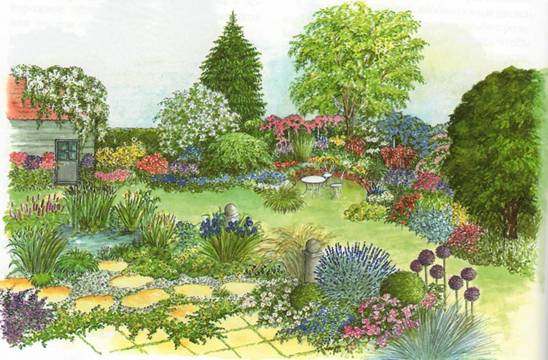 Озеленение ландшафтный дизайн сада